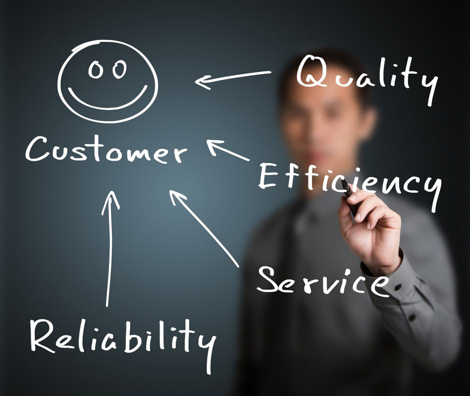 our core values that we give to customers